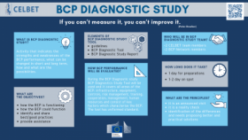 BCP Diagnostic Study pilot at PL-UA border crossing point in Medyka.
